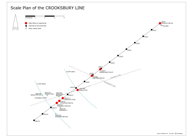 SCALE PLAN OF THE CROOKSBURY LINE