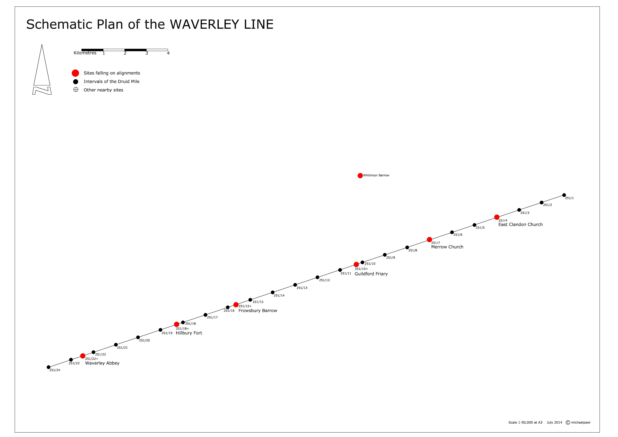 SCALE PLAN OF THE WAVERLEY LINE