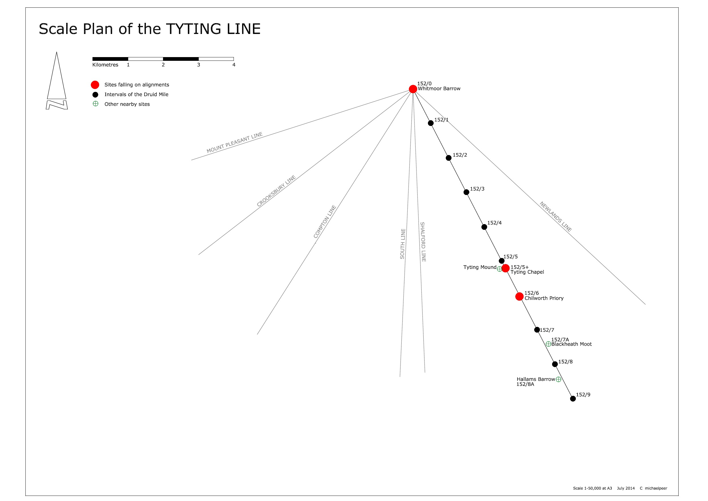 SCALE PLAN TYTING LINE